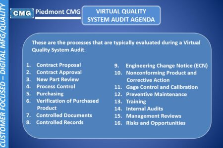 Virtual Quality System Audit Agenda for Precision Plastics Machining Plant