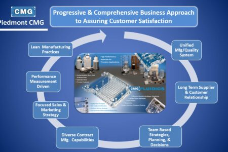 Lean Manufacturing and Business Approach for Customer Satisfaction of Performance Plastics Component Manufacturer