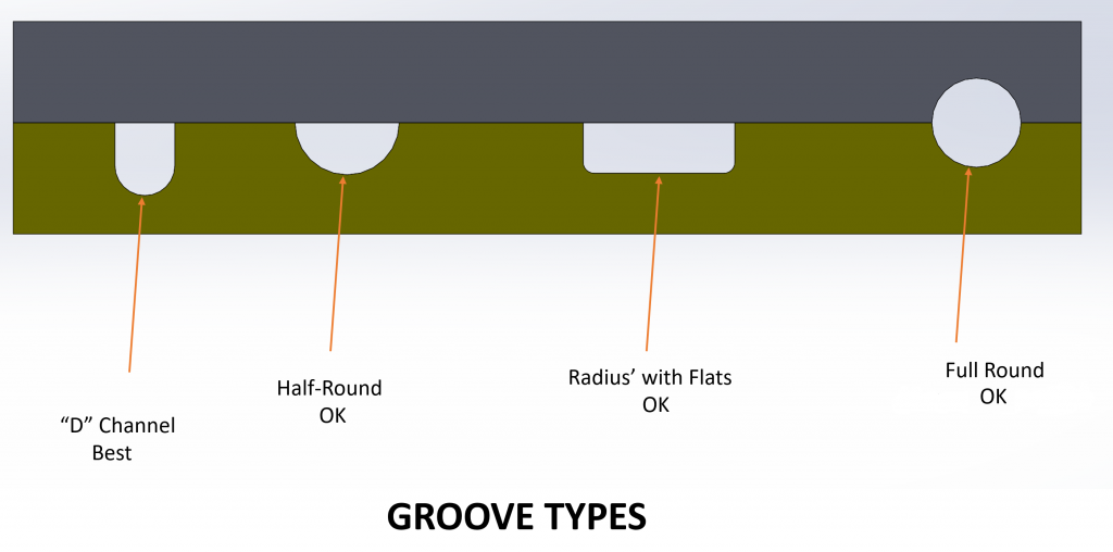 Groove Channel Type Recommendation for Diffusion Bonded Manifolds